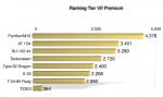 Tier VII Premium Bestseller.png